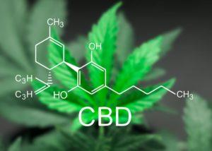 CBD Cannabidiol chemische Struktur
